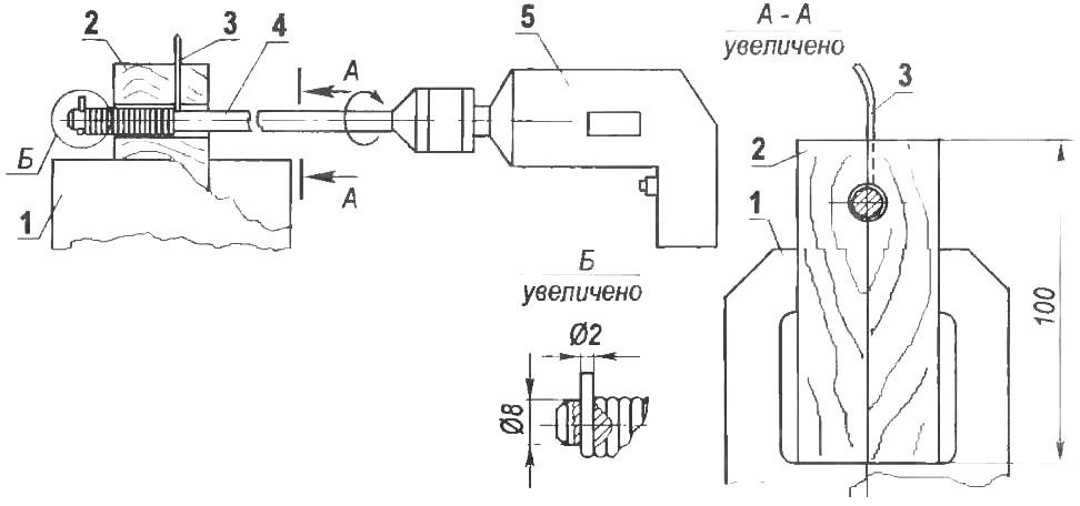 Намотка спирали электронагревателя: 1 — губки тисков; 2 — направляющая прокладка (сосна, брусок 20x50, L100, 2 шт.); 3 — нагреватель (нихром, проволока 01,5); 4 — оправка (стальной пруток 08, L450 — 500);5 —электродрель с регулятором оборотов
