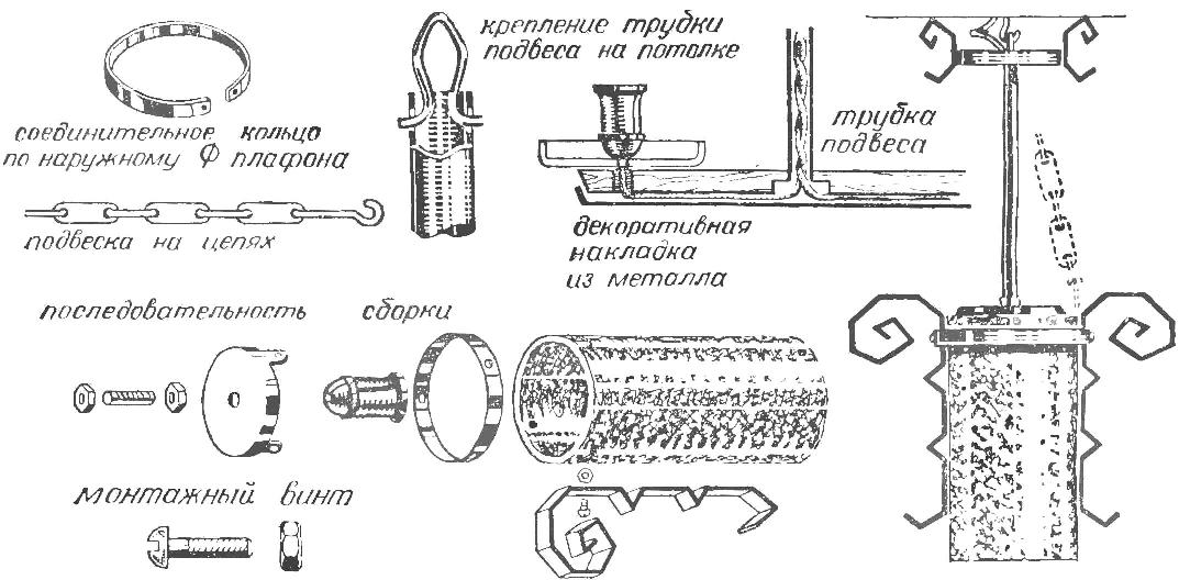 Fig. 1. Manufacture of parts and chandelier installation.
