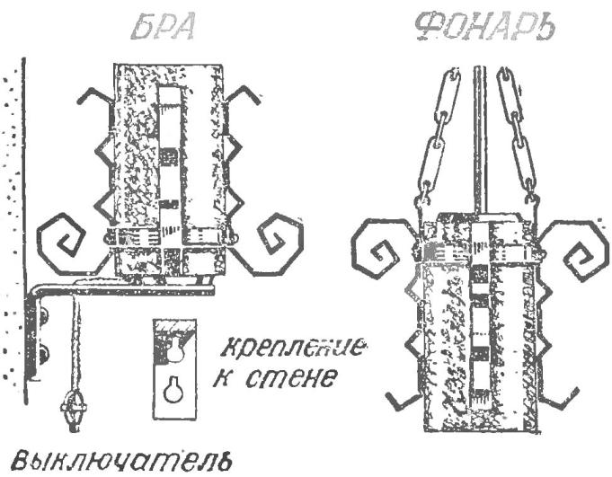 Fig. 2. General view odnorazovoe sconces and chandeliers-lamp unified detailed.