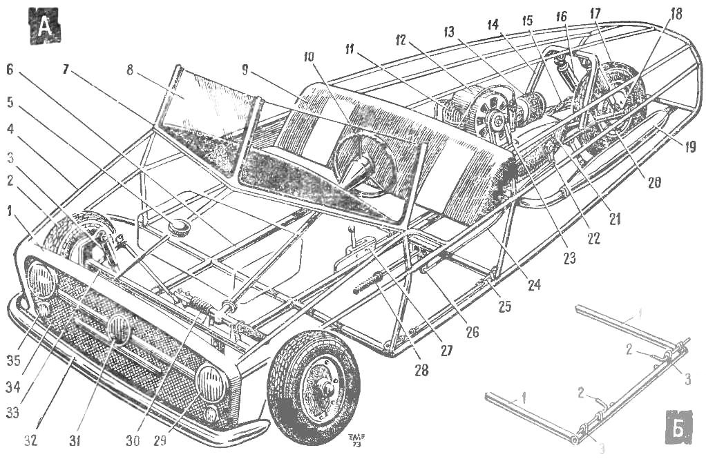 Fig. 2. The overall layout of the tricycle