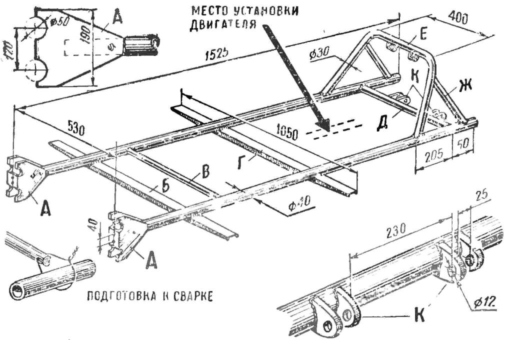 Fig. 1. Frame Assembly and details
