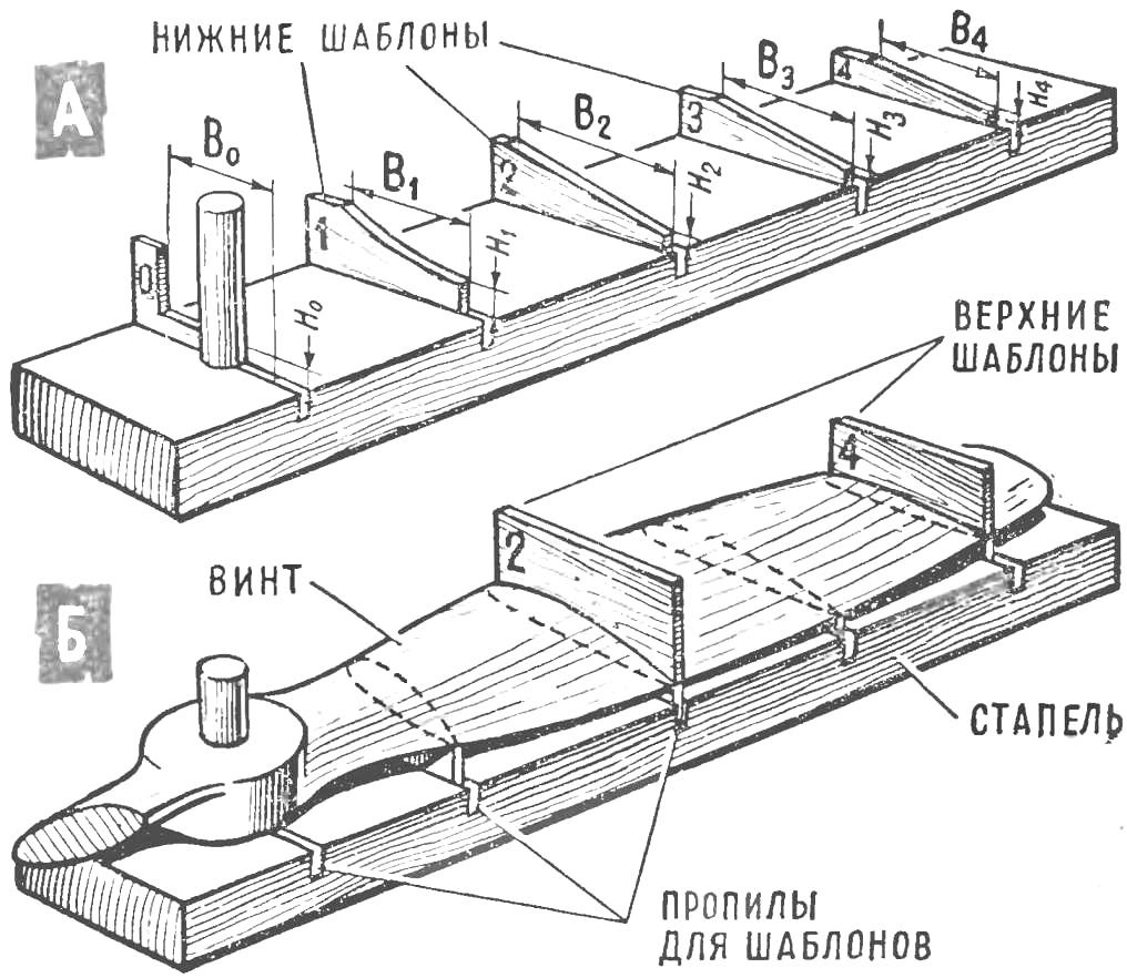 Fig. 4. Stapel and templates profiles of the blade