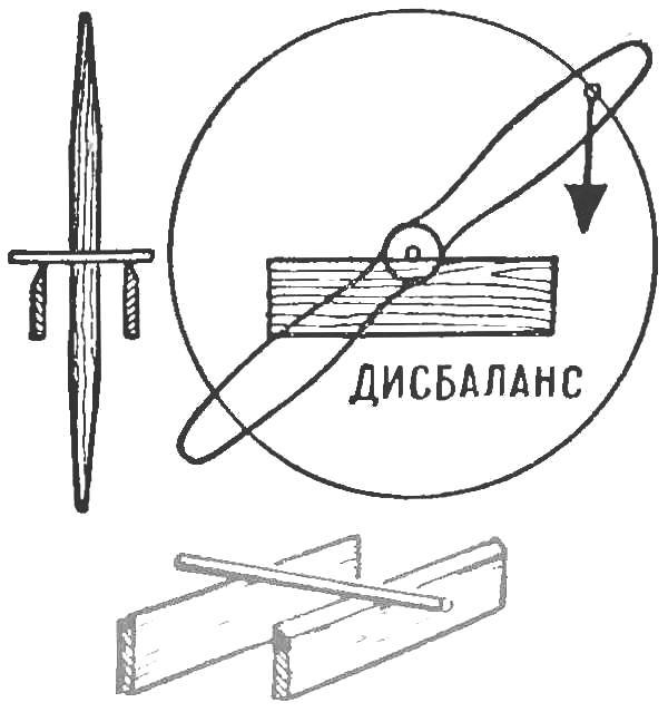 Рис. 5. Простейшее приспособление для проверки балансировки винта — с помощью двух тщательно выровненных досок и осевого вкладыша.