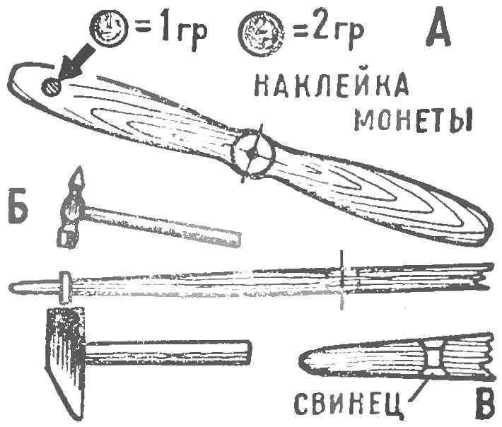 Fig. 6. Balancing screw by claymania pieces of lead to the lighter blade