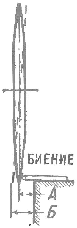 Рис. 7. Схема проверки винта на биение.