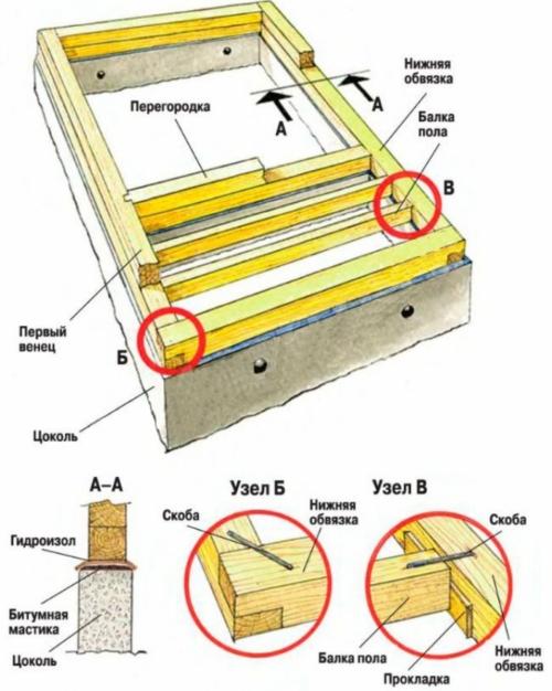 Венцы деревянные из клееного бруса