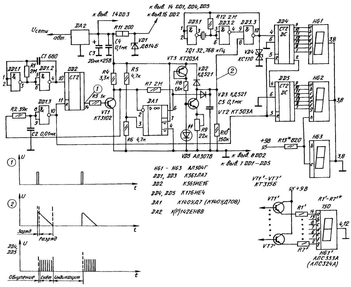 Принципиальная электрическая схема, эпюры напряжений в контрольных точках, печатная плата и монтируемые на ней радиодетали самодельного цифрового вольтметра, цоколевка индикатора АЛ304Г, а также доработка при переводе прибора на более мощные линейные шкалы