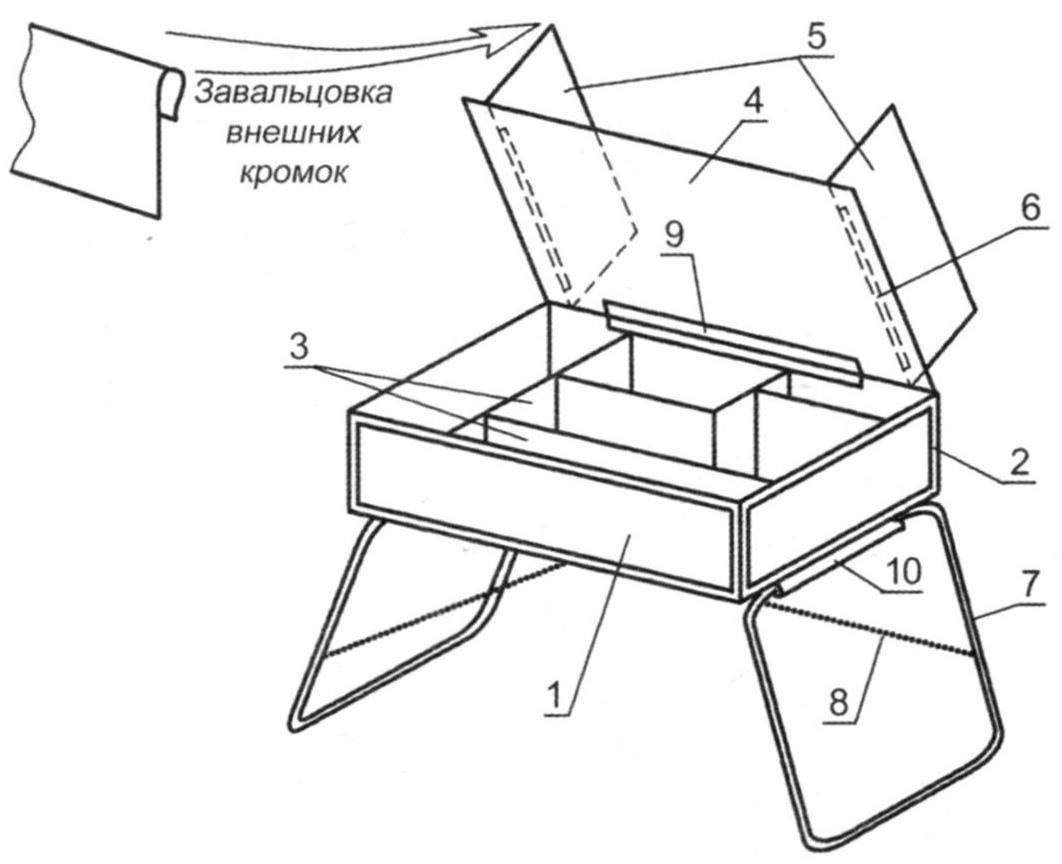 Конструкция и компоновка походного сундучка-столика