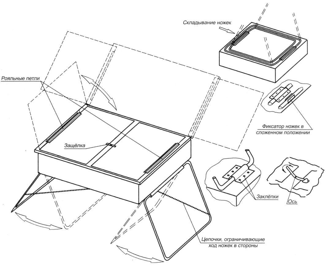 Схема трансформации сундучка в столик (и обратно)