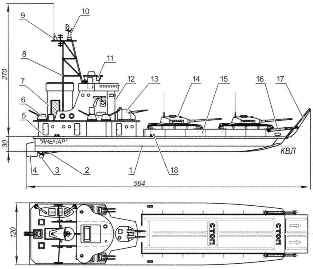 Быстроходный десантный корабль «Янычар»