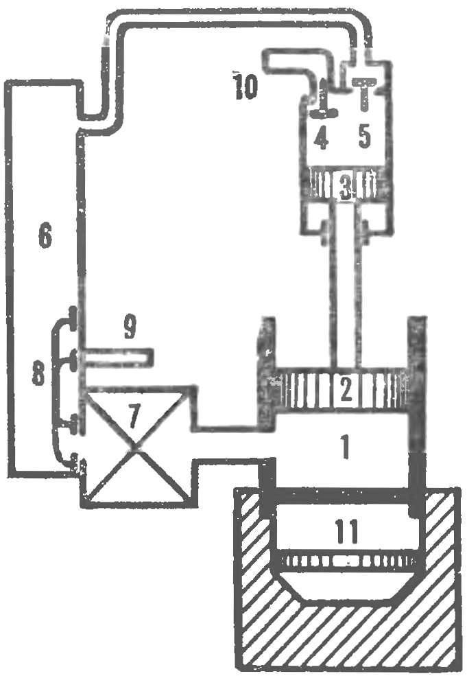 Рис. 1. Схема двигателя внешнего сгорания (Эриксона)