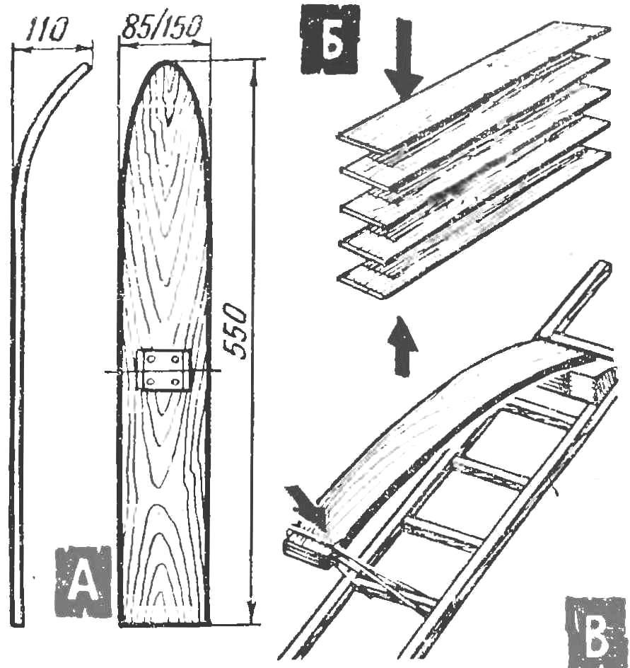 Рис. 2. Изготовление лыж
