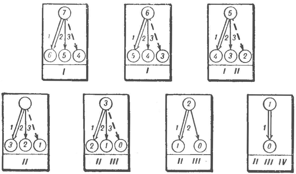 Рис. 1. Схемы игровых позиций.