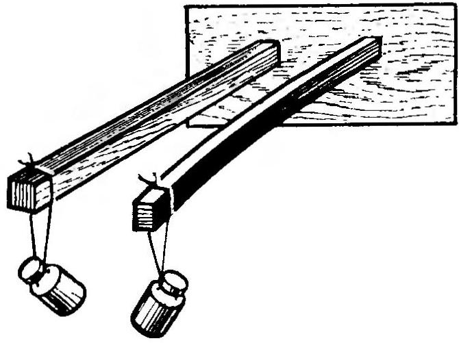 Рис. 3. Определение упругости бальзовой рейки