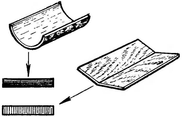 Рис. 4. Гибкость бальзовых пластин в зависимости от ориентации годовых колец
