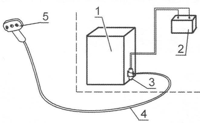 Схема устройства походного душа