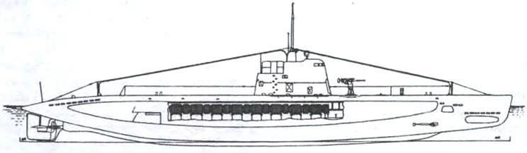 Схема расположения минного устройства подводной лодки - минного заградителя «МЗ-ХІІ»