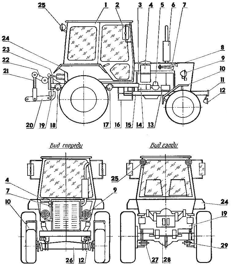 Компоновка трактора