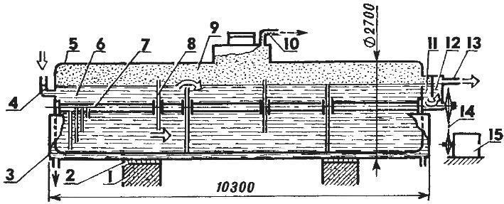 Биореактор экспериментальной газовой станции