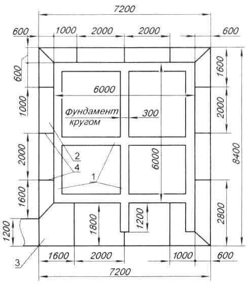 План фундамента дома и отмостки вокруг него