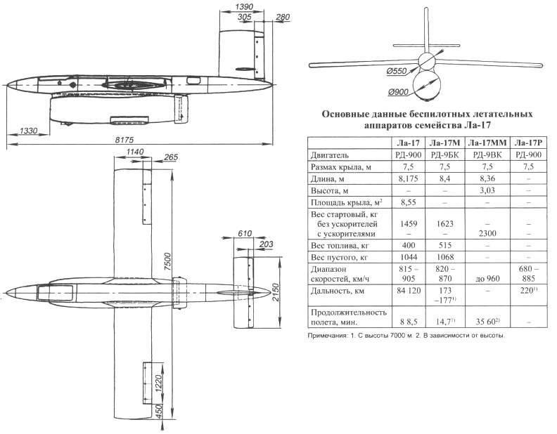 Самолет-мишень «201». Вариант для установки на бомбардировщик Ту-2