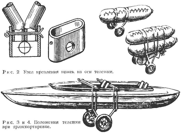 Рис. 2 Узел крепления ножек на оси тележки. Рис. 3 и 4. Положения тележки при транспортировке.