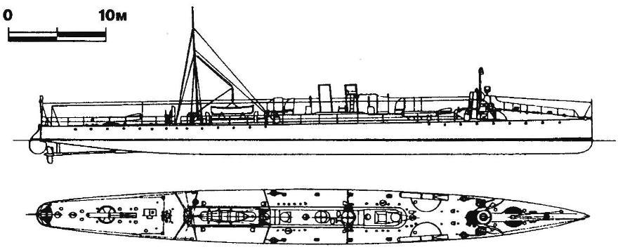 212. Миноносец «Кайман», Австро-Венгрии, 1905 г.