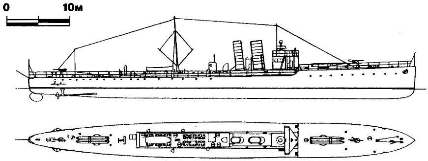 213. Миноносец 98М, Австро-Венгрия, 1915 г.