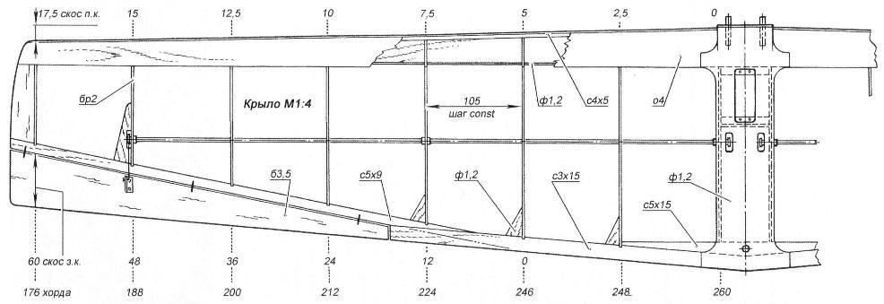 Дополнительно приведены размеры, использованные для разметки нервюр крыла, имеющего двойное сужение