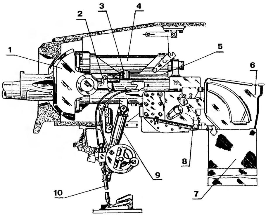 Установка пушки