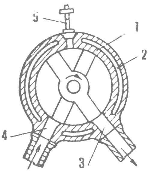 Рис. 4. Схема роторно-лопастного двигателя