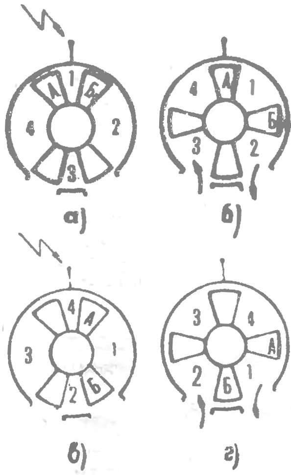 Рис. 5. Циклы работы роторно-лопастного двигателя.