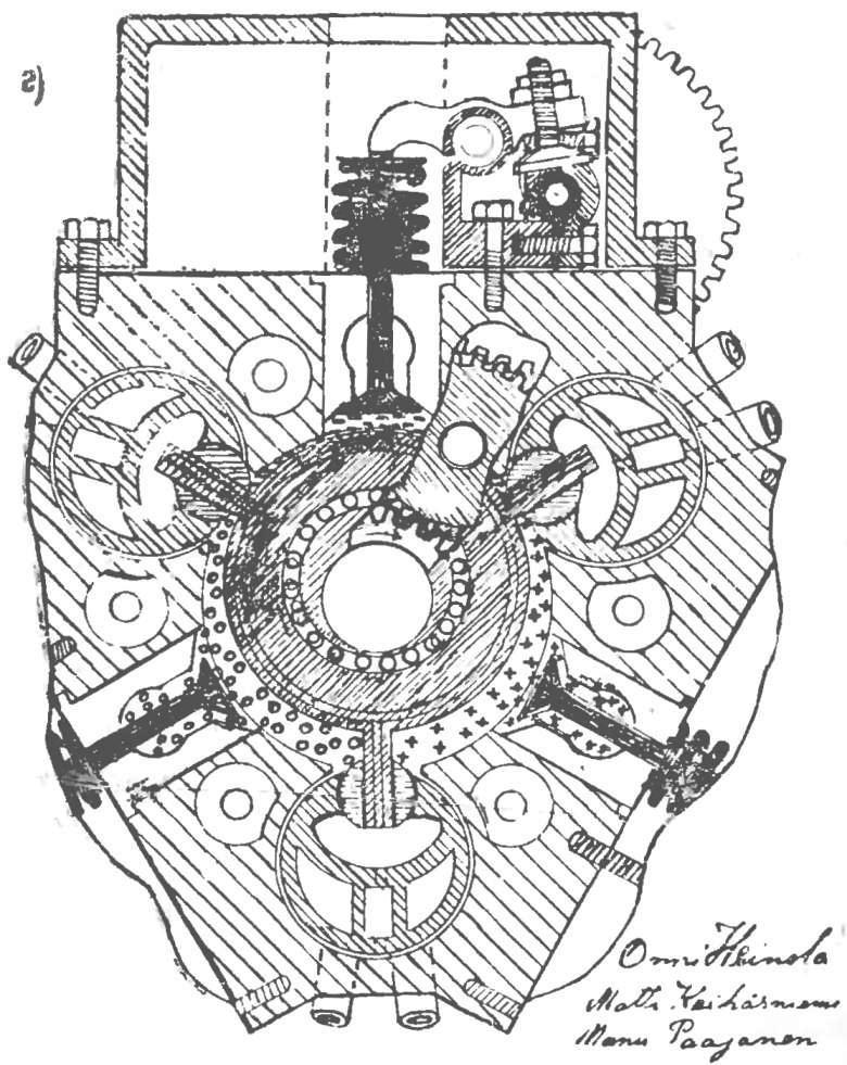 Рис. 6. Двигатель финских изобретателей, совмещающий в себе особенности роторного и обычного двигателя (механизм газораспределения — клапанный). Описание и чертежи двигателя были любезно предоставлены нашей редакции одним из его авторов, Ману Пайоненом