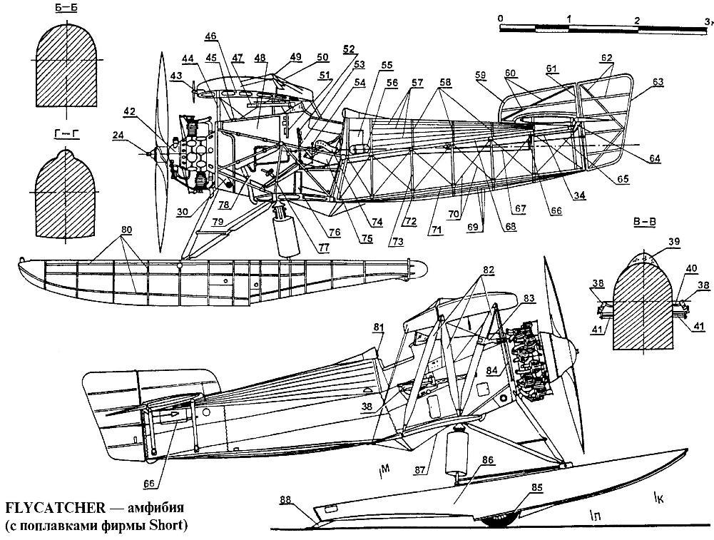 Морской истребитель Fairey FLYCATCHER
