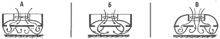 Рис. 1. Три простых типа «нижних юбок»