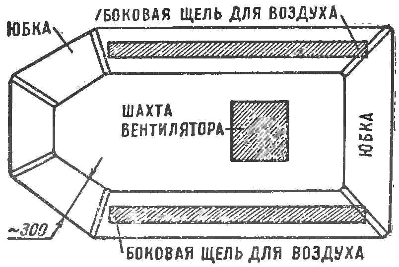 Рис. 2. Подгонка секций «нижней юбки» осуществляется прямо на днище катера.