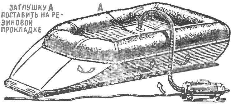 Рис. 3. Вид днища катера с приклеенной и надутой воздухом «юбкой»