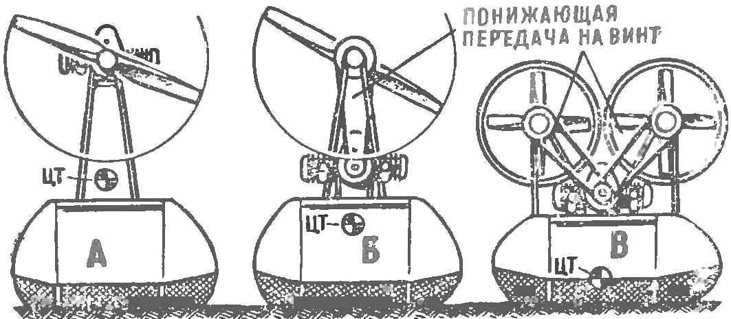 Рис. 4. Возможные варианты установки маршевых двигателей на катере