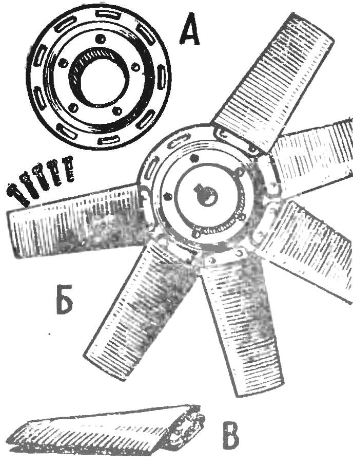 Рис. 1. Ступица и лопасти комбинированного вентилятора.