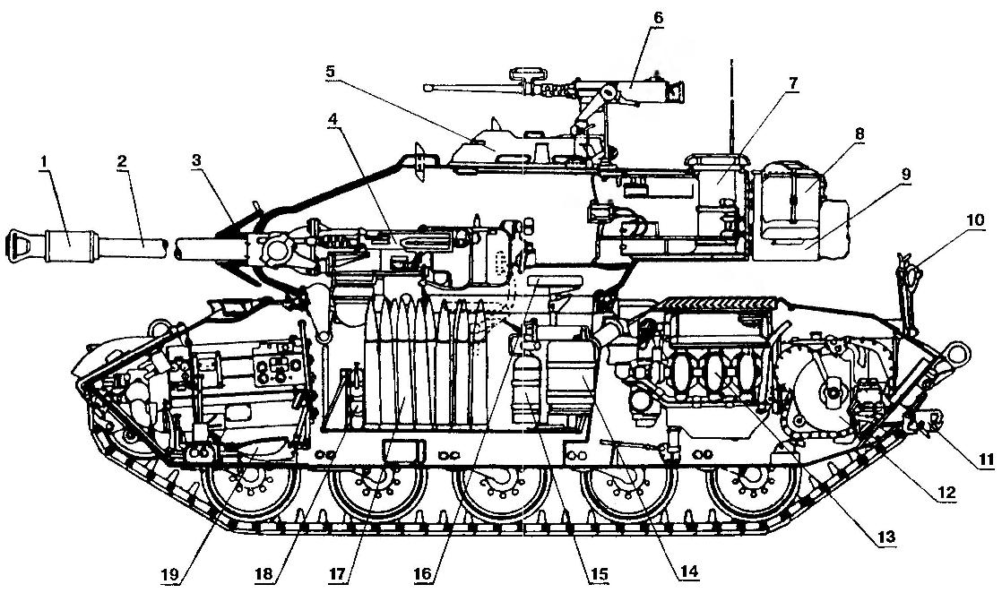 Компоновка танка Т41Е1 — прототипа М41