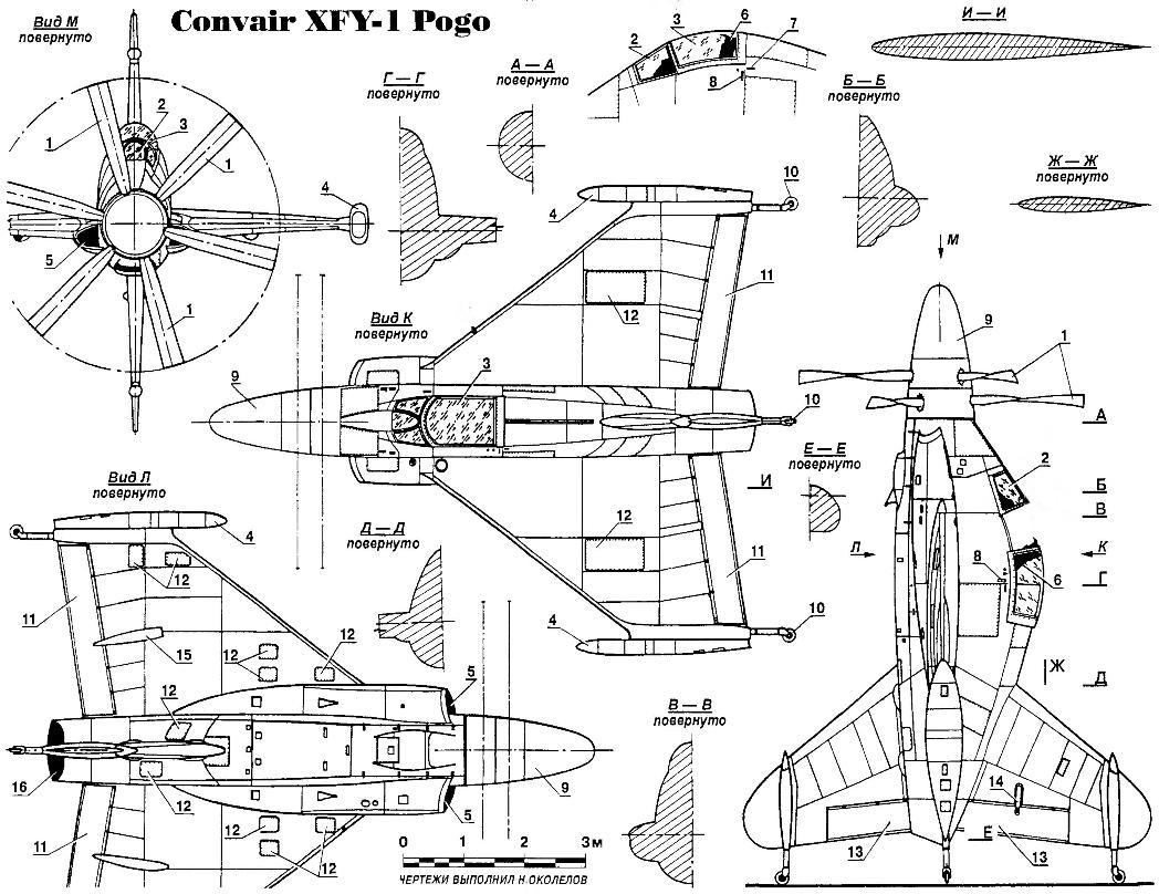 Вертикально взлетающий истребитель Convair XFY-1 POGO