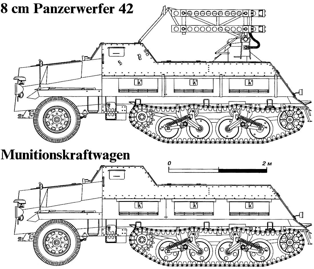8 cm Panzerwerfer 42 и Munitionskraftwagen