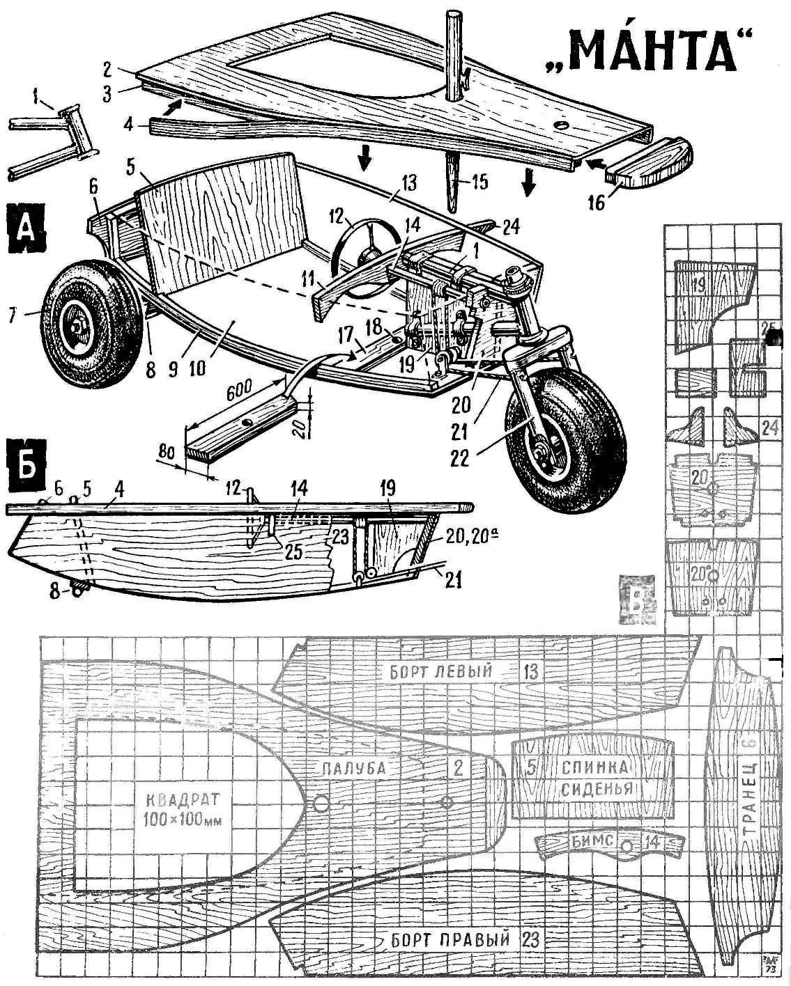 Рис. 1. Конструкция и детали колесной яхты «Манта»