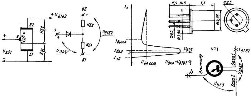 Упрощенная структура, эквивалентная схема, типовая вольт-амперная характеристика, конструктивное оформление и условное изображение однопереходного транзистора.