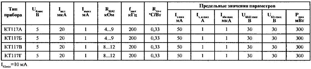 Основные электрические параметры однопереходных транзисторов наиболее распространенной серии КТ117