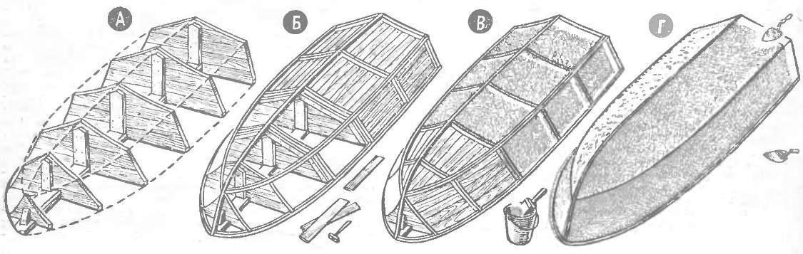 Рис. 2. Технология изготовления «болвана» для последующего снятия матрицы