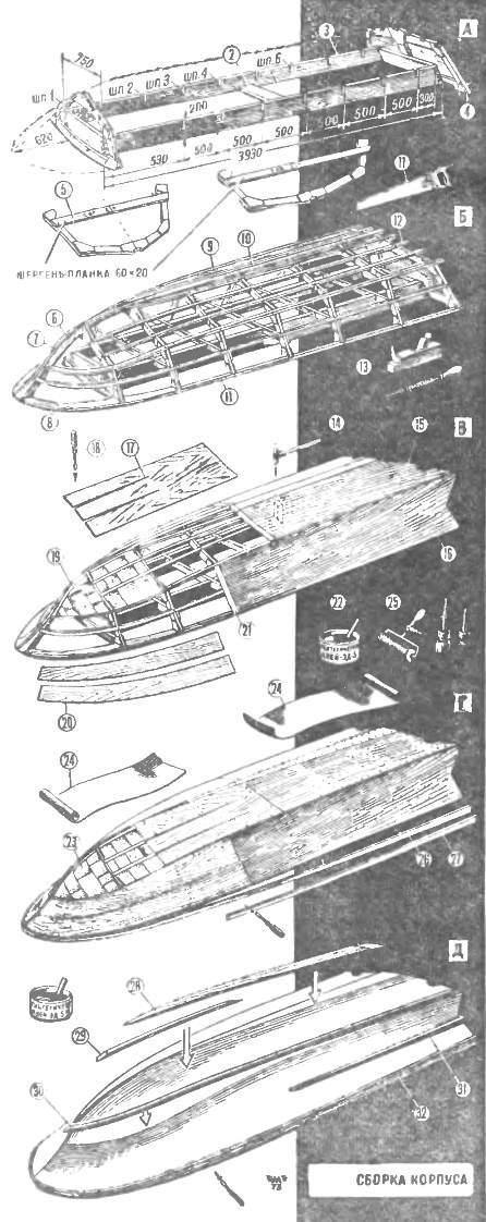 Рис. 5. Последовательность сборки корпуса мотолодки на рамном стапеле
