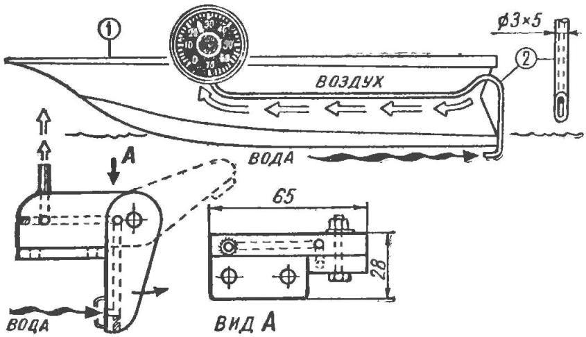 Рис. 8. Устройство гидроспидометра