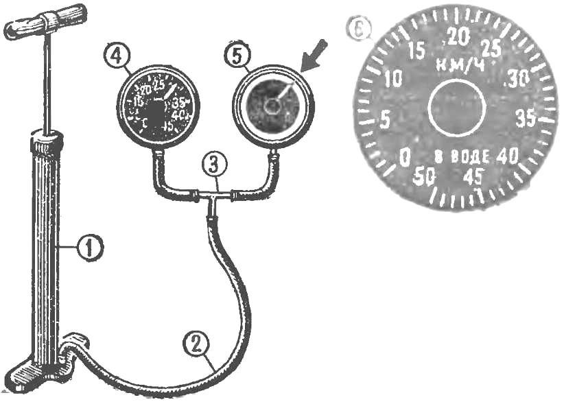 Рис. 9. Тарировка самодельного гидроспидометра