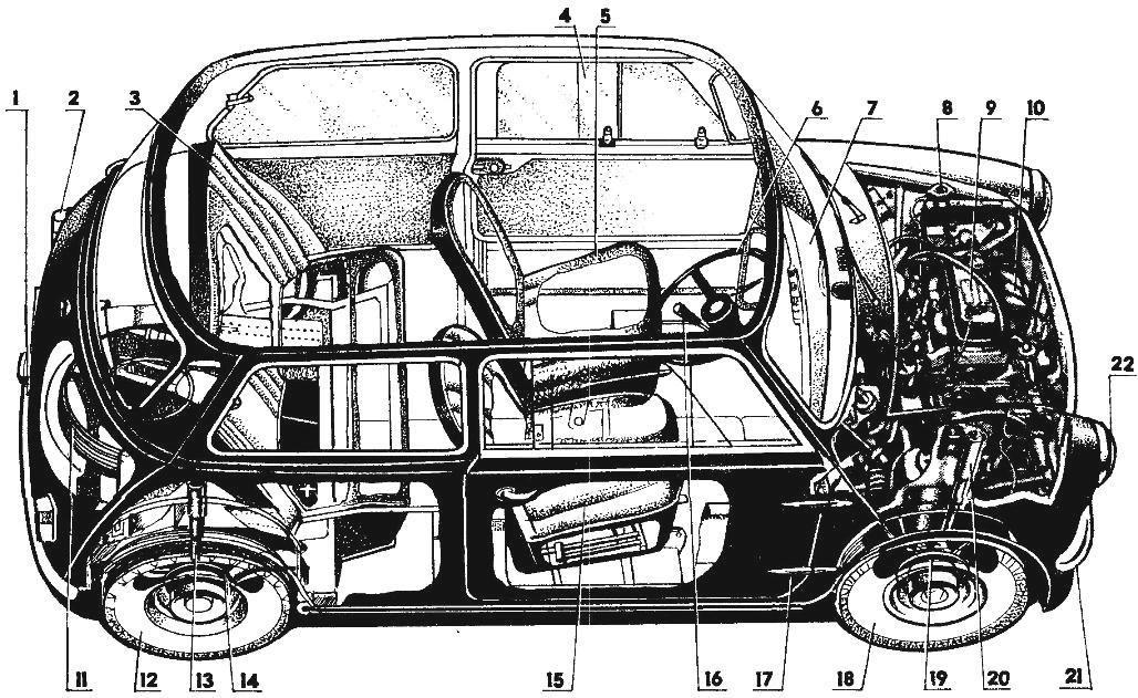 Компоновка автомобиля MORRIS MINI MINOR